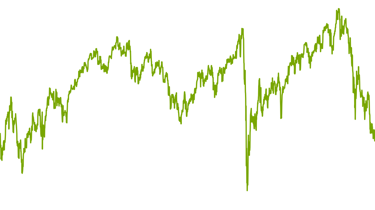 Börsenkurse Dax Werte