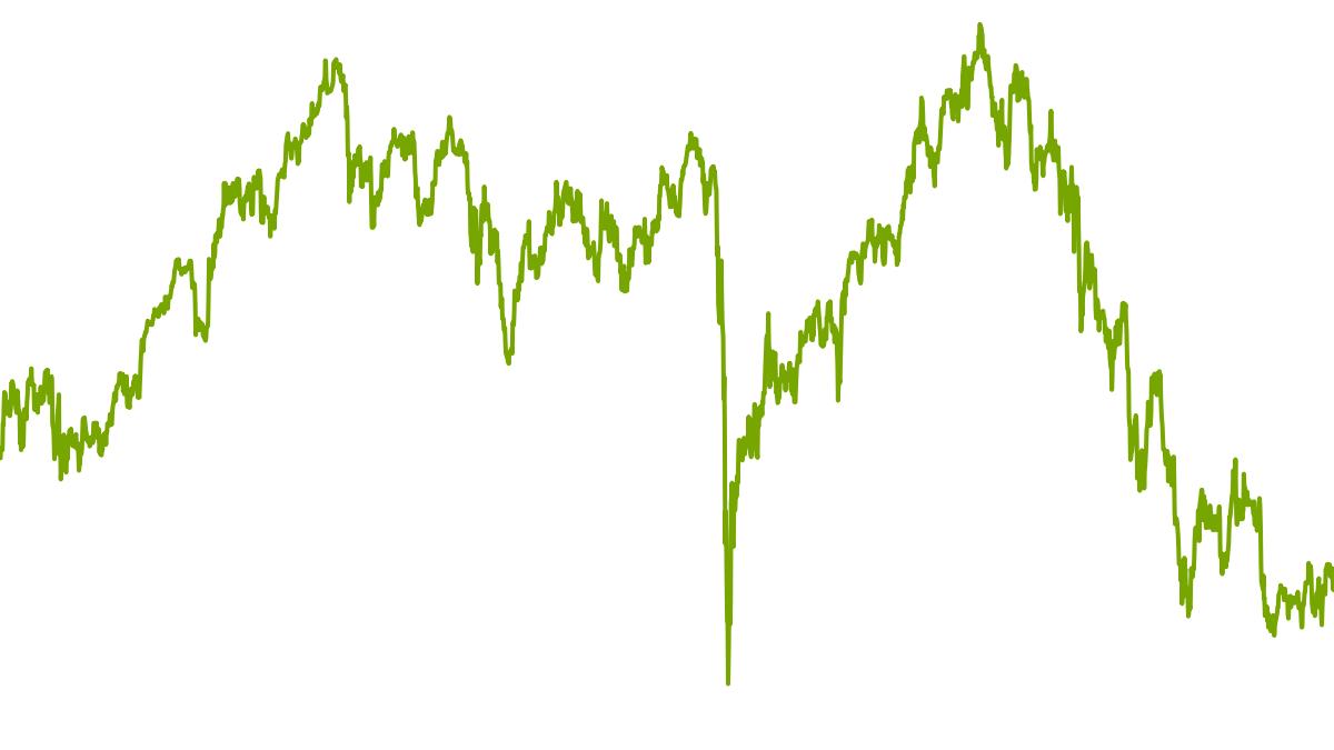 atos aktien dividende