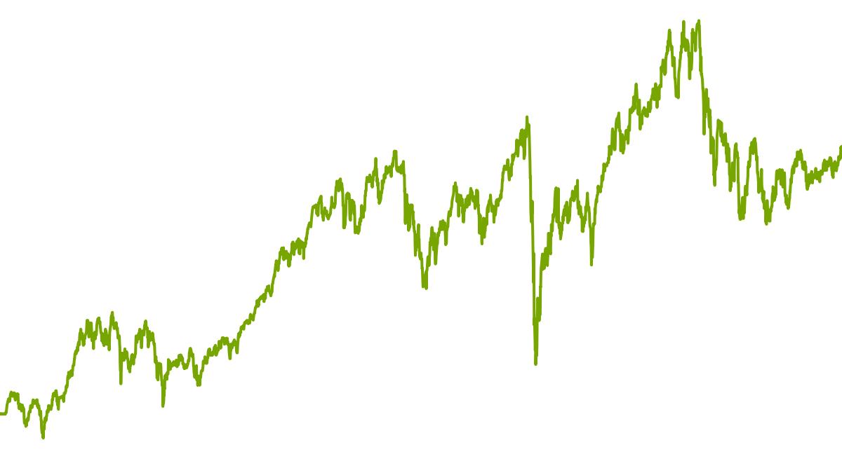 Value Aktien 2021